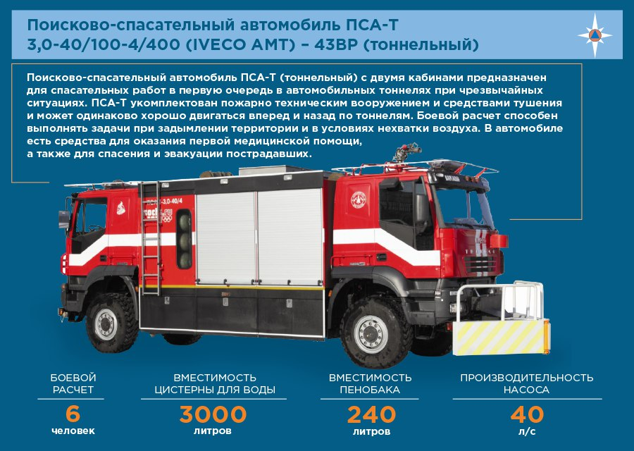 Аварийно-спасательные и другие неотложные работы