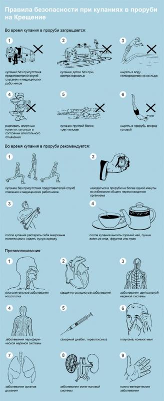 Правила безопасности при купаниях в проруби на Крещение