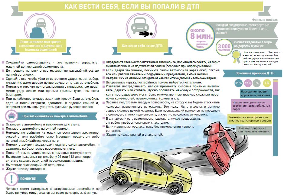 Безопасность в общественном транспорте