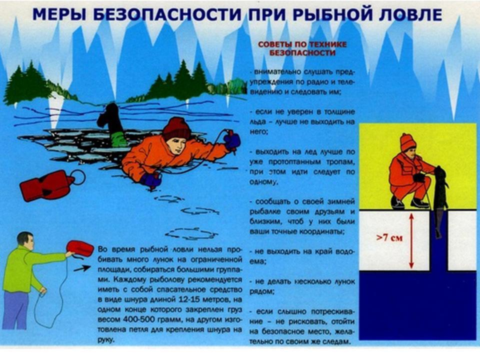 Меры безопасности при рыбной ловле зимой