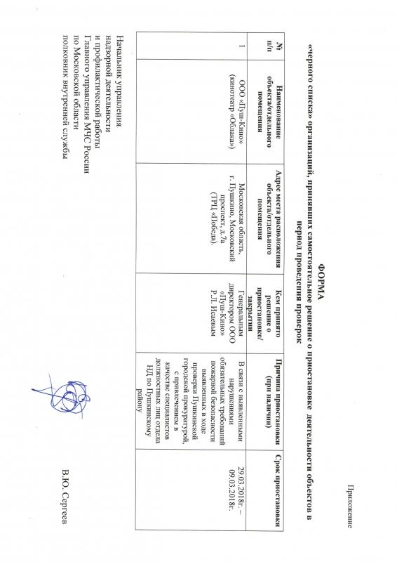 """Форма """"черного списка"""" организаций, принявших самостоятельное решение о приостановке деятельности объектов в период проведения проверок"""