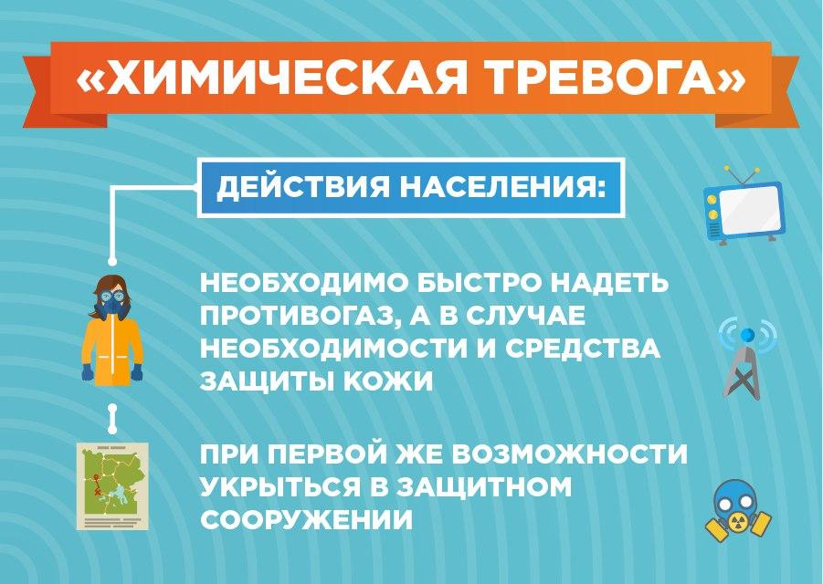 Гражданская оборона - система мероприятий по подготовке к защите и по защите населения, материальных и культурных ценностей на территории Российской Федерации