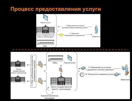 Информация для жителей Рязанской области