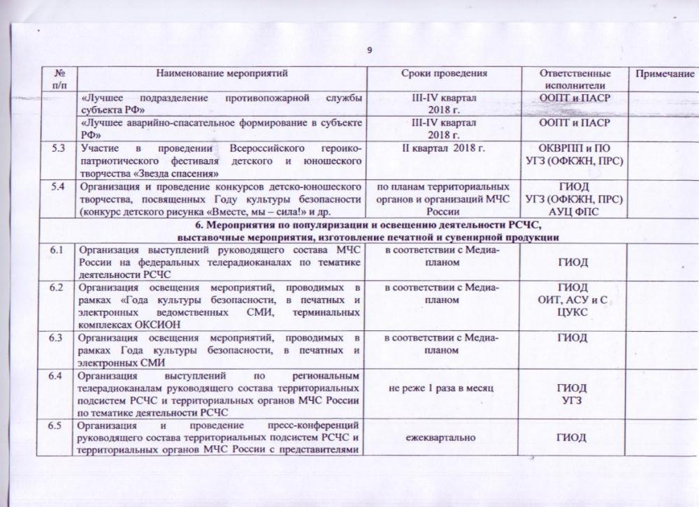 План  по подготовке и проведению в Главном управлении МЧС России по Астраханскй области Года культуры безопасности
