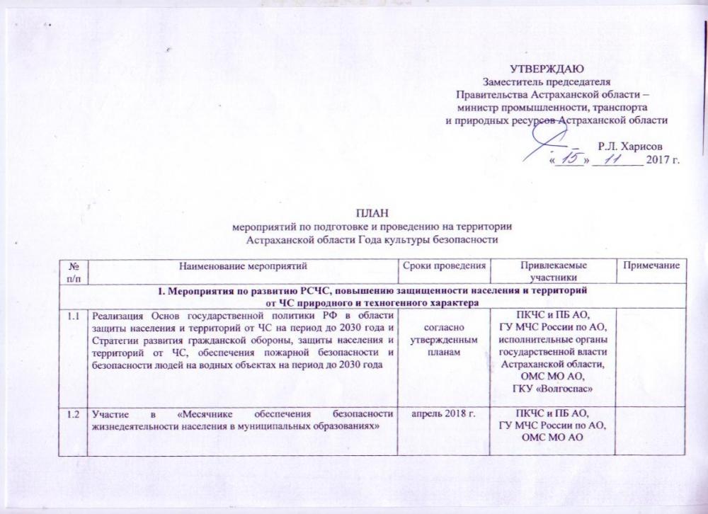 План мероприятий по подготовке и проведению на территории Астраханской области Года культуры безопасности