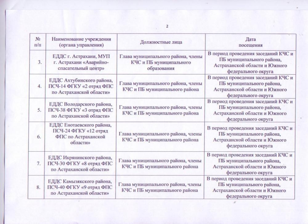 График посещения руководящим составом органов государственной власти Астраханской области ГУ МЧС по АО