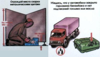 ПАМЯТКА о мерах пожарной безопасности в помещениях автосервиса