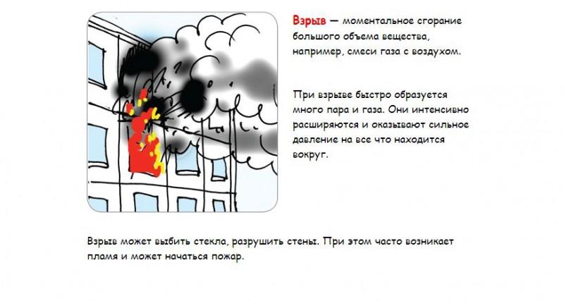 Опасные факторы пожара