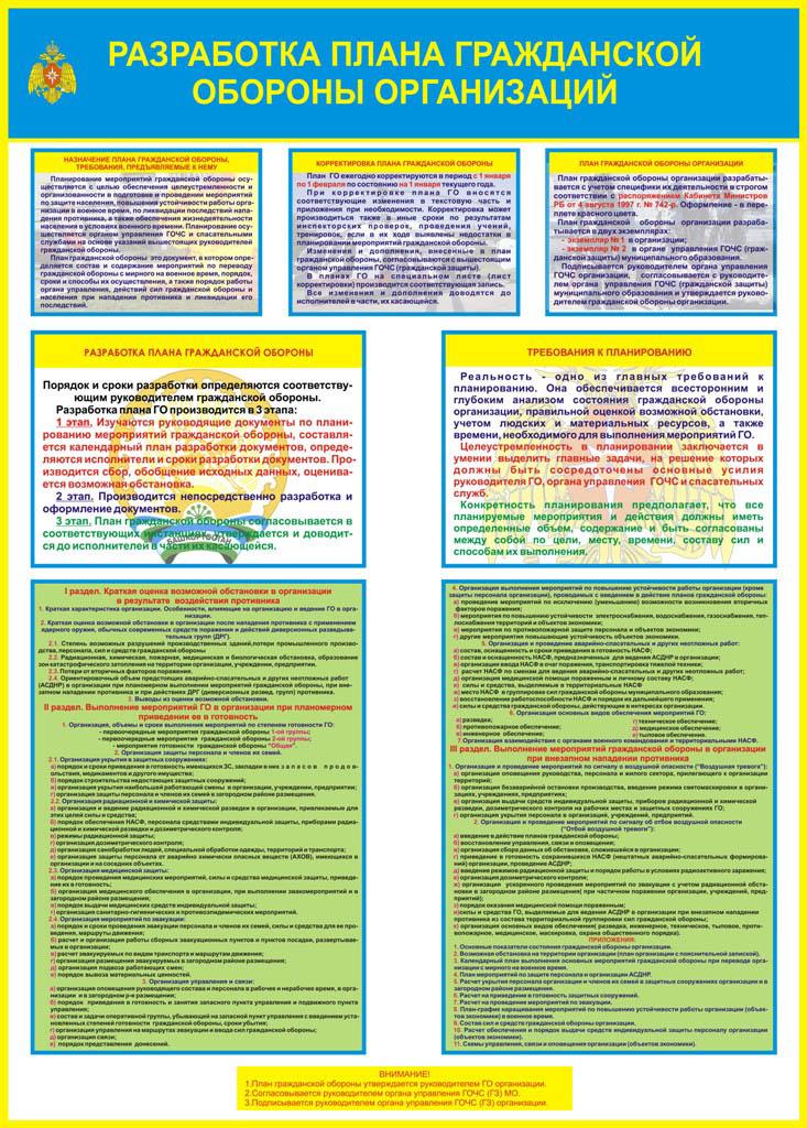 Разработка плана гражданской обороны организаций