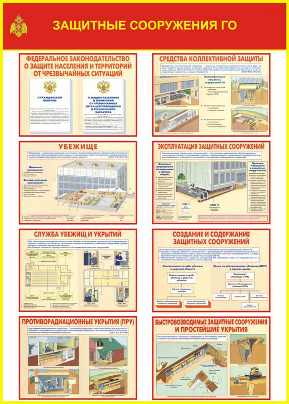Защитные сооружения гражданской обороны