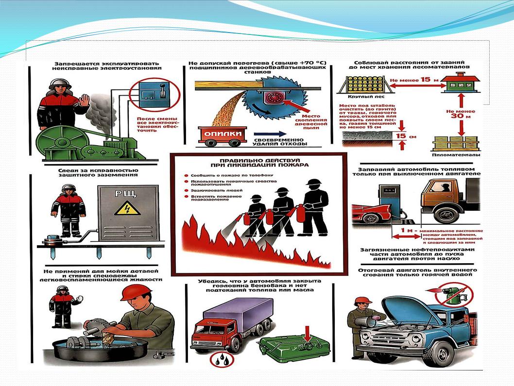Пожарная безопасность объектов транспорта (СТО, автосервис и т.п.)