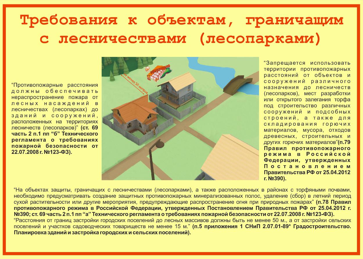 Требования к объектам, граничащим с лесничествами (лесопарками)