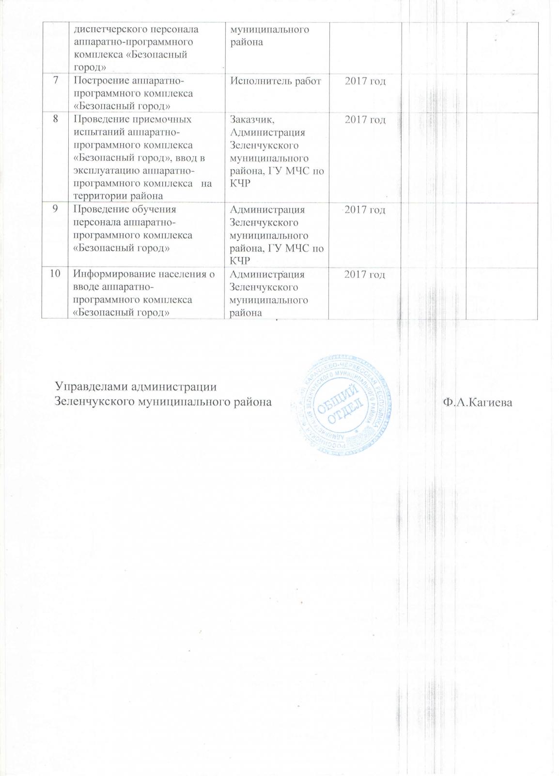 """Планы мероприятий по построению (развитию) и внедрению АПК """"Безопасный город""""  муниципальных образований"""