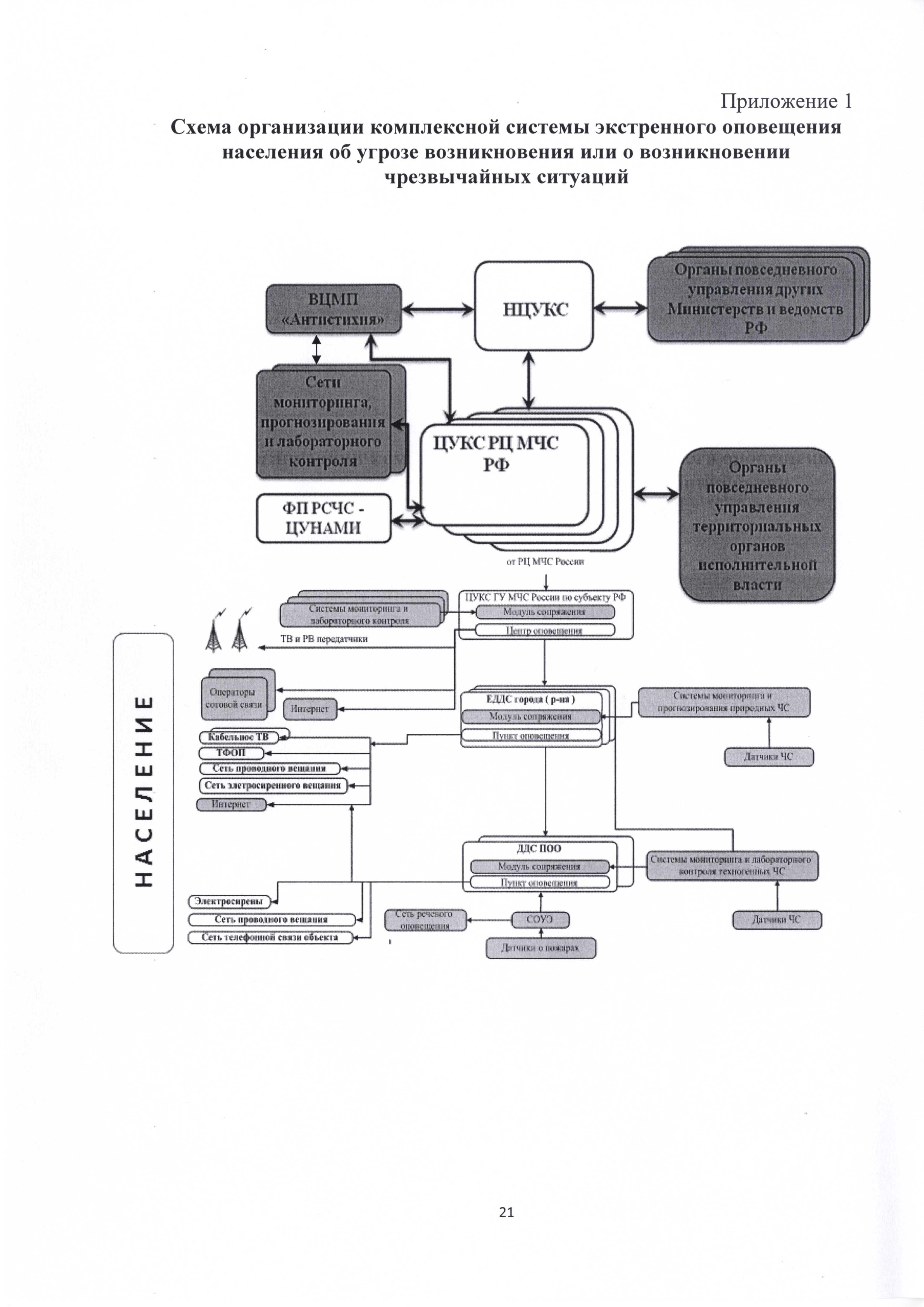 Методические рекомендации по созданию КСЭОН
