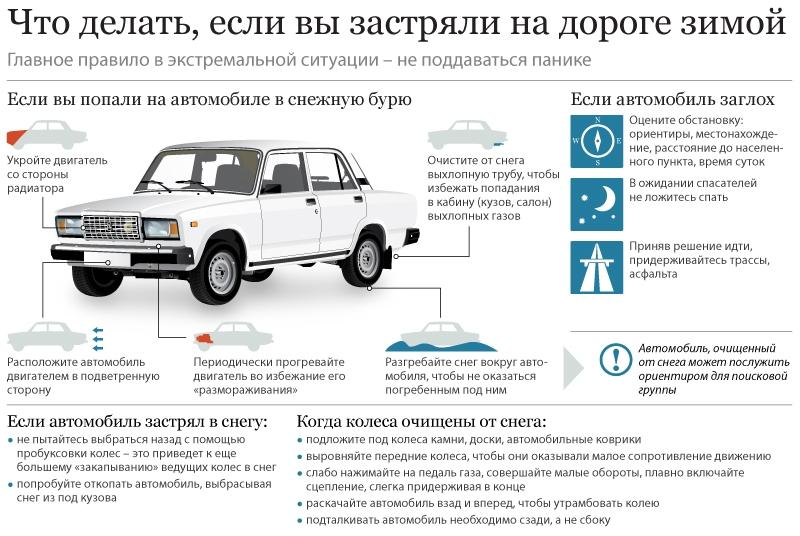 Рекомендации населению при движении на автомобиле зимой