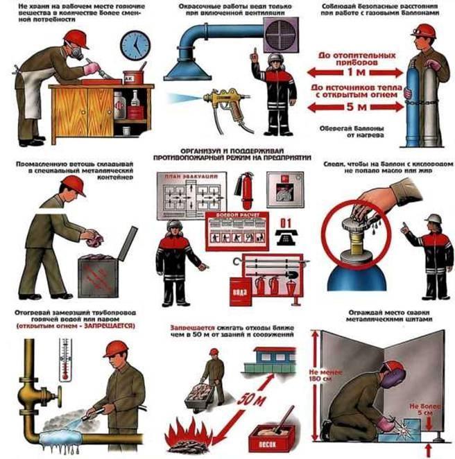 Правила пожарной безопасности при проведении огневых работ