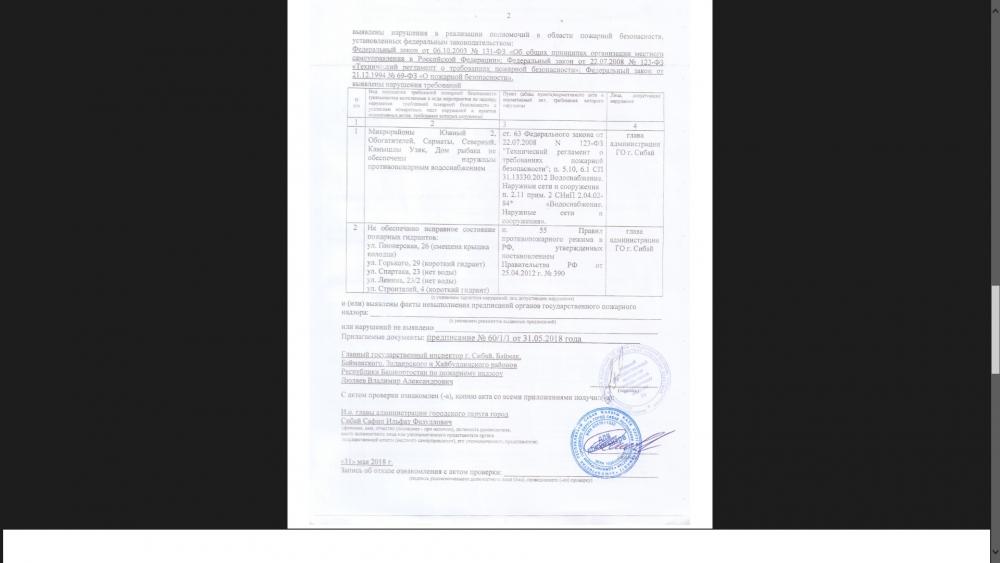 Администрация городского округа город Сибай