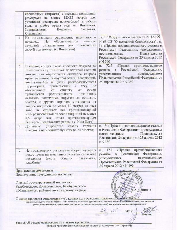 Сельское поселение Кош-Елгинский сельсовет Бижбулякского района