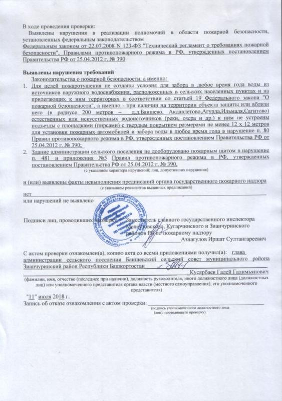 Сельское поселение Баишевский сельсовет Зианчуринского района