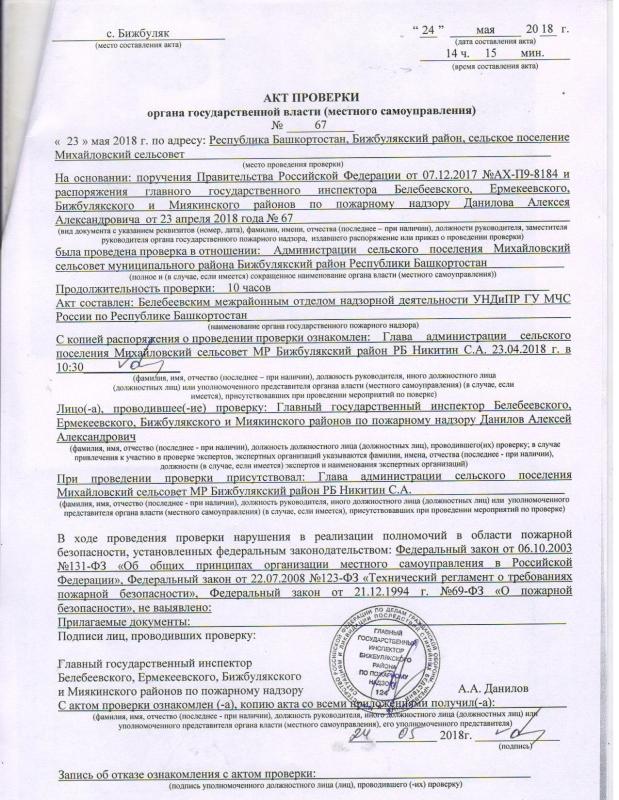 Сельское поселение Михайловский сельсовет Бижбулякского района