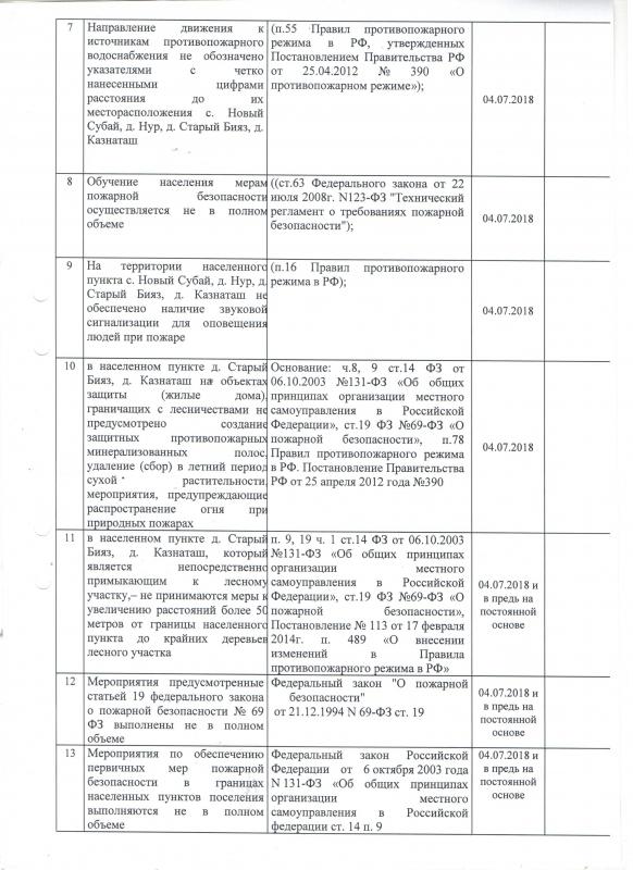 Сельское поселение Новосубаевский сельсовет Нуримановского района