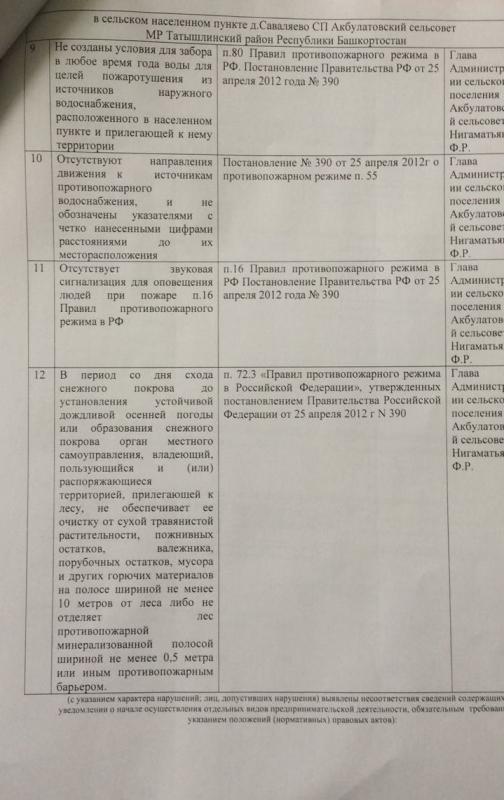 Сельское поселение Аксаитовский сельсовет Татышлинского района
