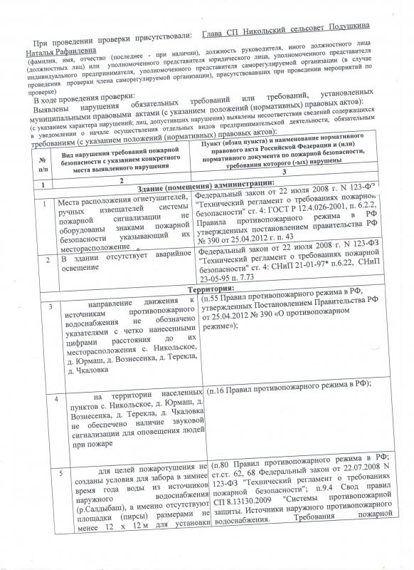 Сельское поселение Никольский сельсовет Нуримановского района