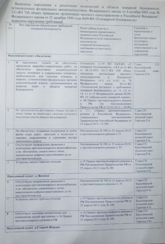 Сельское поселение Кальтяевский сельсовет Татышлинского района