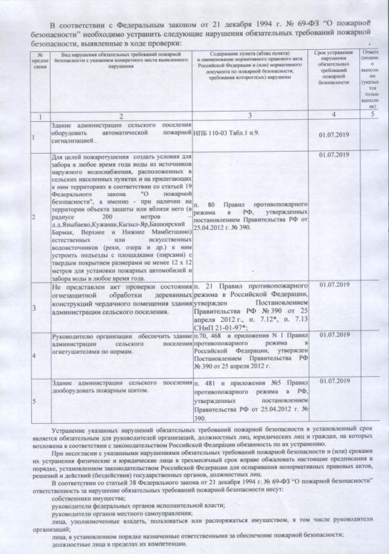 Сельское поселение Яныбаевский сельсовет Зианчуринского района