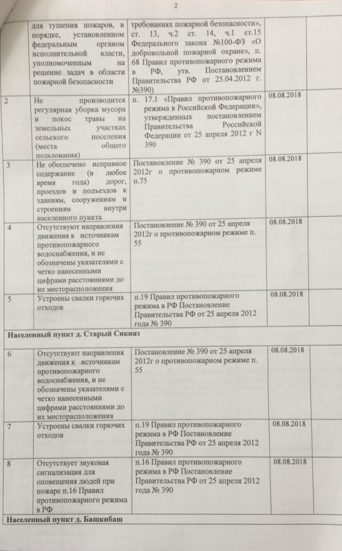 Сельское поселение Ялгыз-Наратский сельсовет Татышлинского района