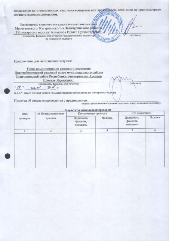 Сельское поселение Новочебенский сельсовет Зианчуринского района