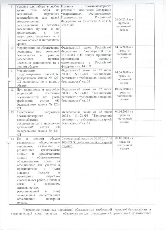 Сельское поселение Староисаевский сельсовет Нуримановского района