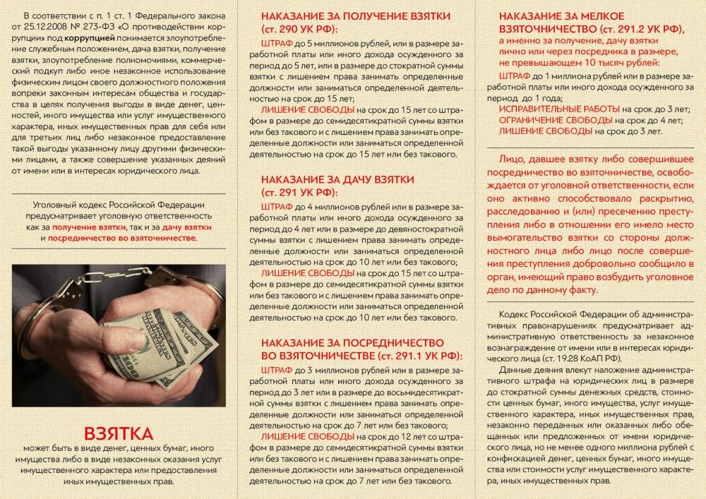 Памятка (что нужно знать о коррупции)