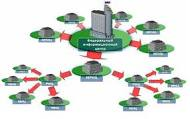 На Ямале проводится модернизация системы оповещения населения