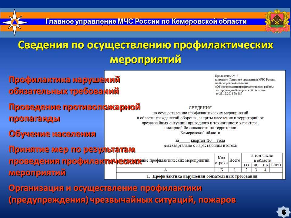 2. Доклад Реализация программы профилактики