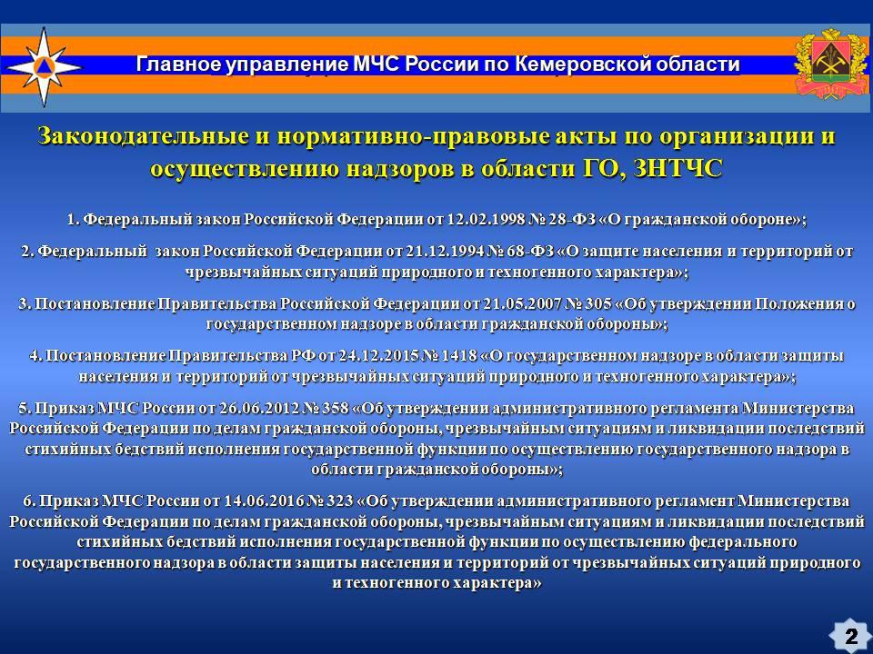 4. Практика надзора ГО, ЗНТЧС (доклад, Бесперстов Д.А.)