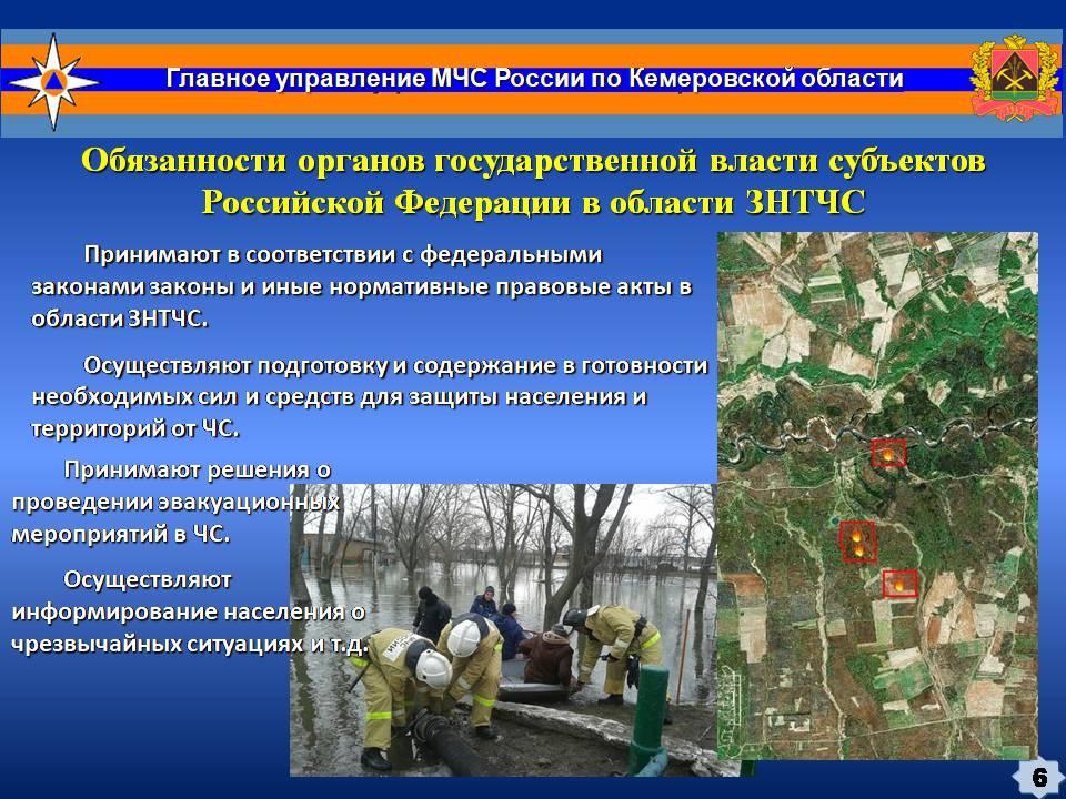 Доклад План (конспект) Практика надзора ГО, ЗНТЧС (Беспёрстов Д.А.)