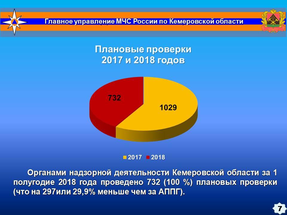 Практика ФГПН (доклад Тузков Д.А.)