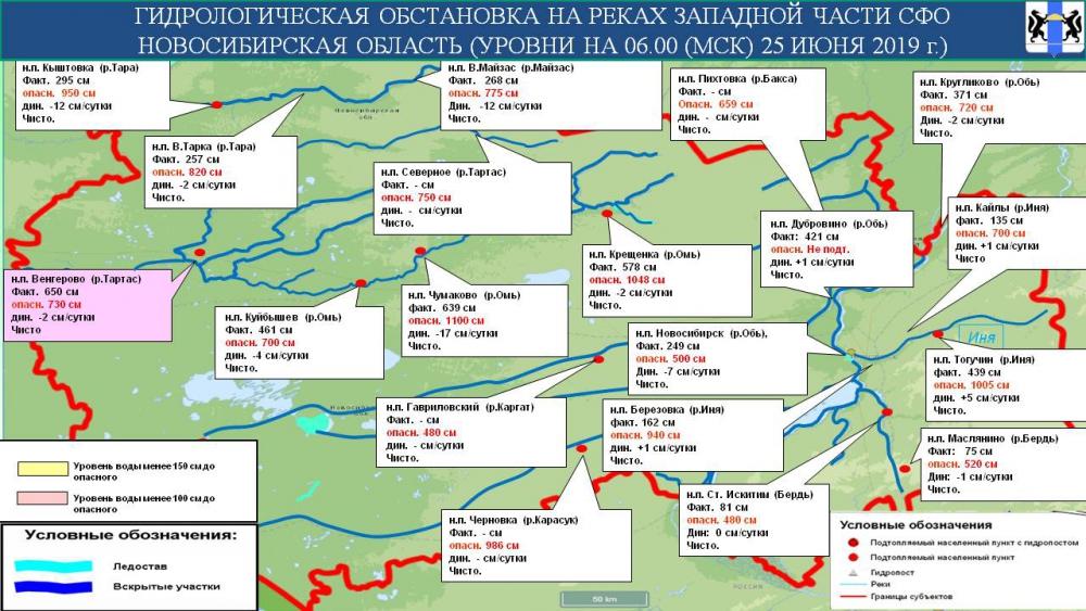 Гидрологическая обстановка на реках Новосибирской области на 26 июня 2019 г.