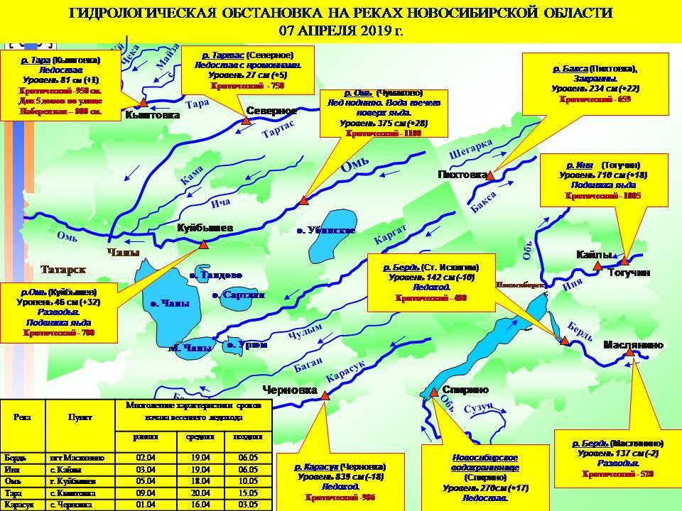 Гидрологическая обстановка на реках Новосибирской области на 07 апреля 2019 года