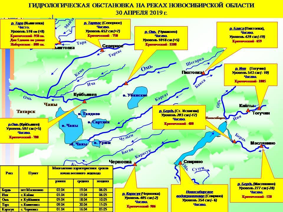 Гидрологическая обстановка на реках Новосибирской области на 01 мая 2019 года