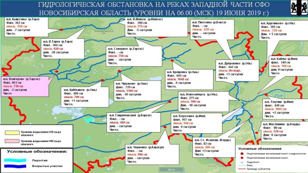 Гидрологическая обстановка на реках Новосибирской области на 20 июня 2019 года
