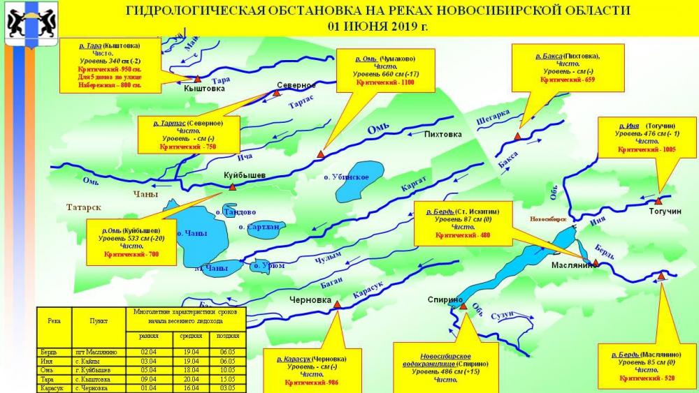 Гидрологическая обстановка на реках Новосибирской области на 02 июня 2019 года