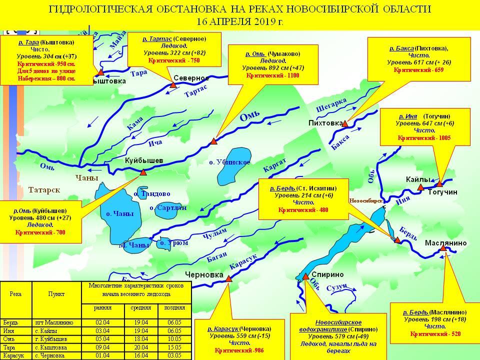 Гидрологическая обстановка на реках Новосибирской области на 17 апреля 2019 года