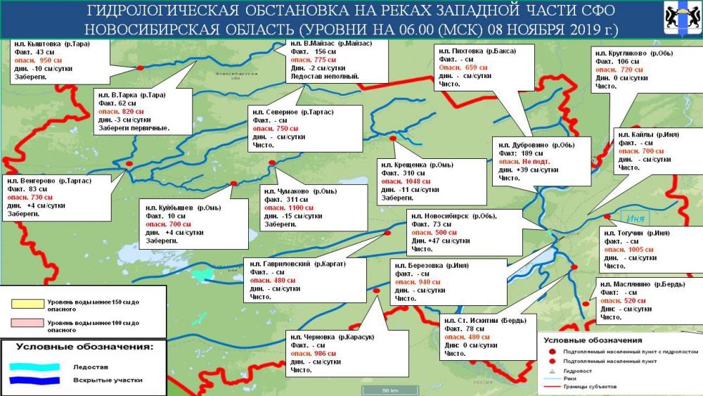 Гидрологическая обстановка на реках Новосибирской области на 09 ноября 2019 г.