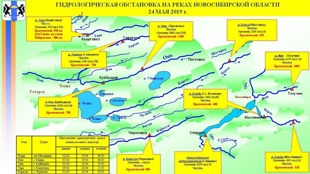 Гидрологическая обстановка на реках Новосибирской области на 25 мая 2019 года