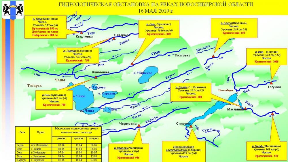 Гидрологическая обстановка на реках Новосибирской области на 17 мая 2019 года