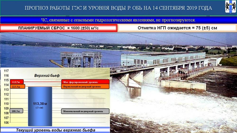 Гидрологическая обстановка на реках Новосибирской области на 14 сентября 2019 года