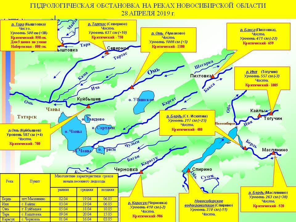 Гидрологическая обстановка на реках Новосибирской области на 29 апреля 2019 года