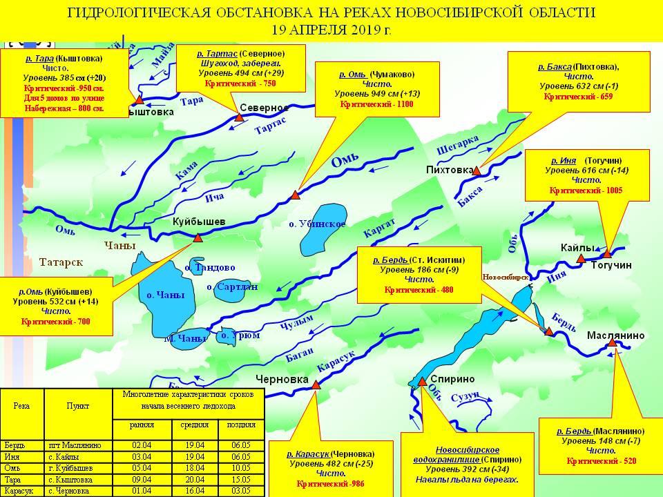 Гидрологическая обстановка на реках Новосибирской области на 19 апреля 2019 года